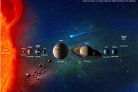 Koliko su planeti daleko?