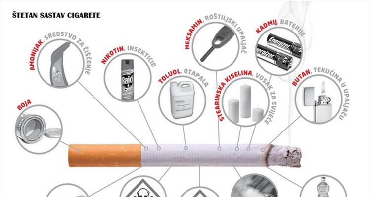 Na Svjetski dan nepušenja - Besplatno mjerenje očuvanosti pluća građanima i biciklijada