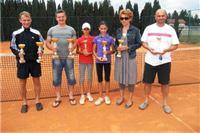 Odigrano OP Virovitice u tenisu – Rokovo 2012