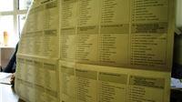 U Virovitičko-podravskoj županiji najviše glasova HDZ-ovoj koalicijskoj listi