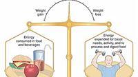 Nutricionizam Balans: besplatni savjeti o mršavljenju